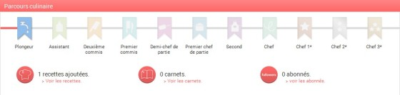 WeChef Badges Grades